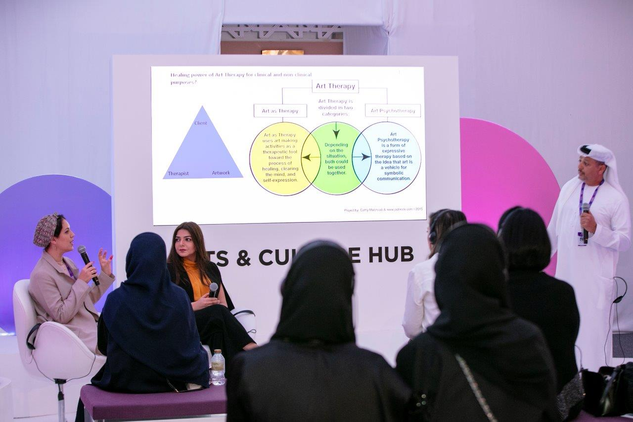 Global Women's Forum Dubai 2020 session showcases benefits of art therapy in overcoming challenges
